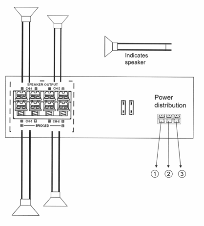 how to guides amplifier wiring diagrams for power and speakers 4 channel