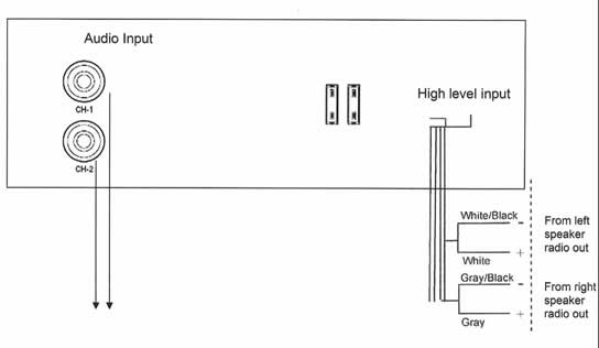 how to guides amplifier wiring diagrams for power and speakers RCA Input at High Level Input Wiring Diagram