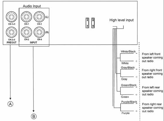 how to guides amplifier wiring diagrams for power and speakers 4 channel amplifier audio input wiring