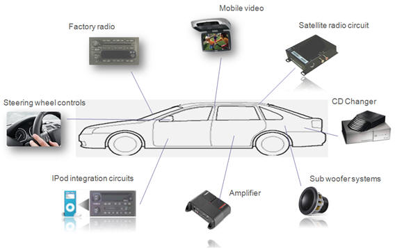 Detailed factory installed car audio wiring diagramsDo-it-yourself car stereo installation and car stereo wiring help
