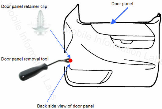 sc 1 st  Do-it-yourself car stereo installation and car stereo wiring help & How-to-guides - Window crank and door panel removal tools